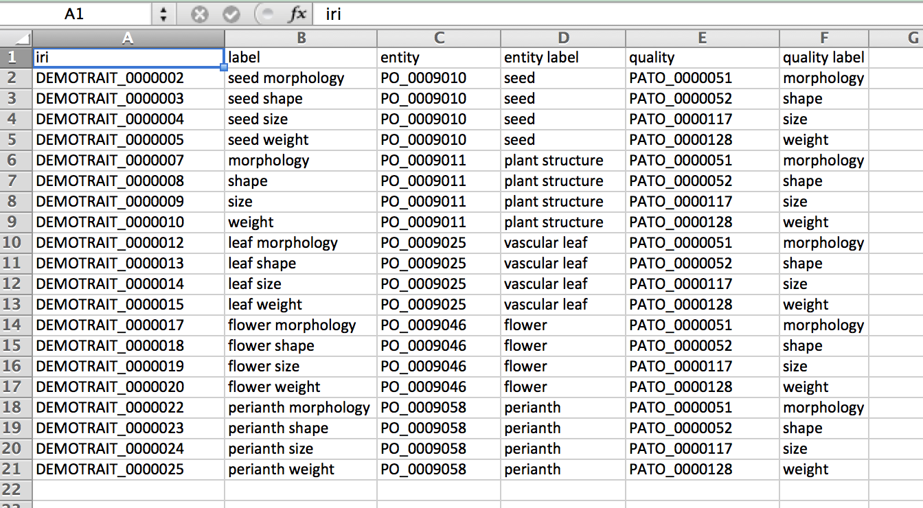 Making Ontologies from Spreadsheets and templates (Optional) — GO ...